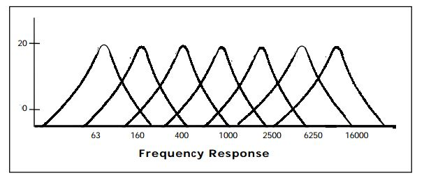Frequency_Graph