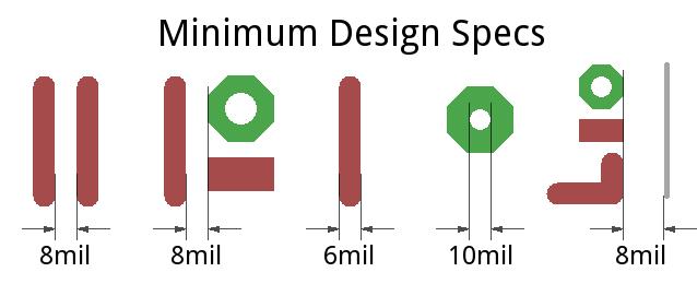 PCB minimum specs