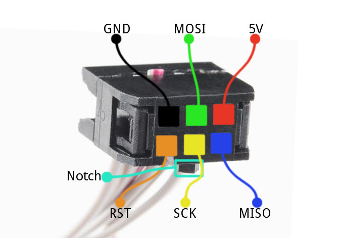 How to wire the 2x3 connector