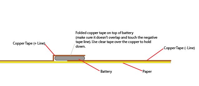 Copper Tape Battery Holder Closed