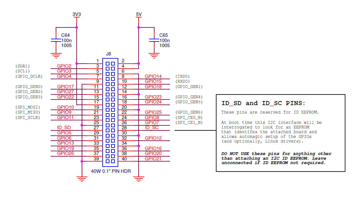 raspberry pi spi and i2c tutorial learn sparkfun com
