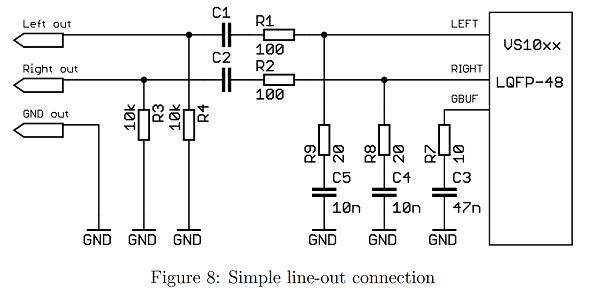 AC Coupled Output