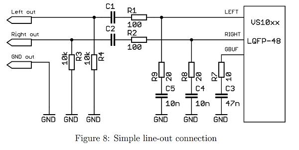 AC Coupled Output