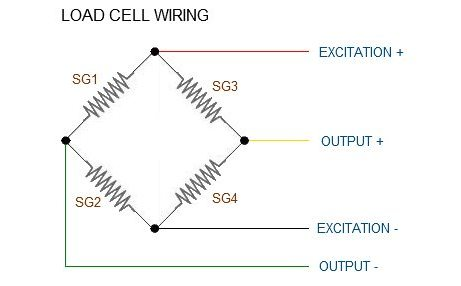Load cell wiring, wheatstone bridge formation