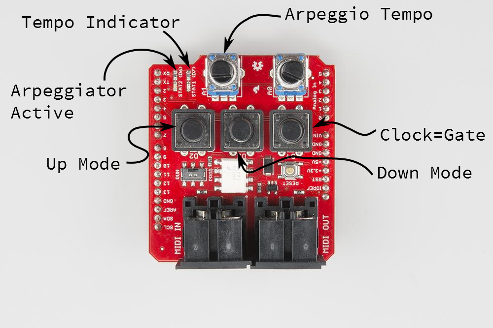 MIDI Shield Hookup Guide - learn sparkfun com