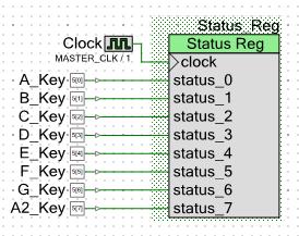 Stat_Reg