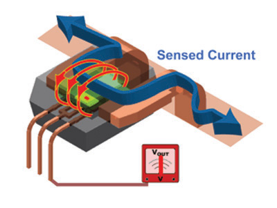 Hall Effect current sensor