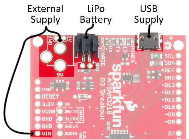 Dev board power inputs
