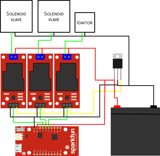 wiring diagram for the brains of the cannon
