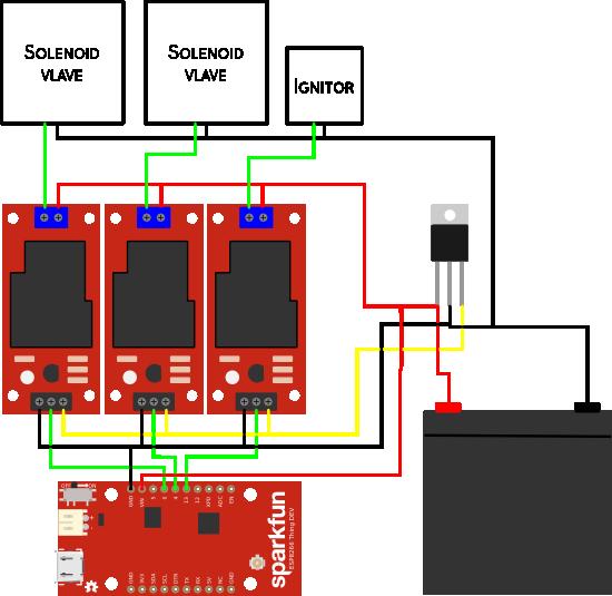 Power Flame Wiring Diagram