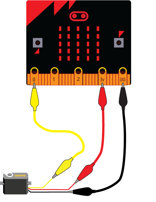 Micro Bit Educator Lab Pack Experiment Guide