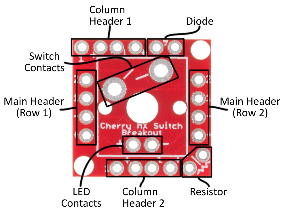 [ZSVE_7041]  Cherry MX Switch Breakout Hookup Guide - learn.sparkfun.com | Cherry Switches Wiring Diagram |  | SparkFun Learn - SparkFun Electronics