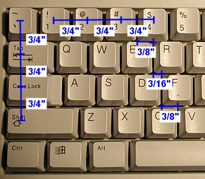Typical keyboard offsets