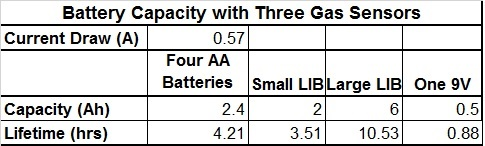 Table2_BatteryCap3Sensors