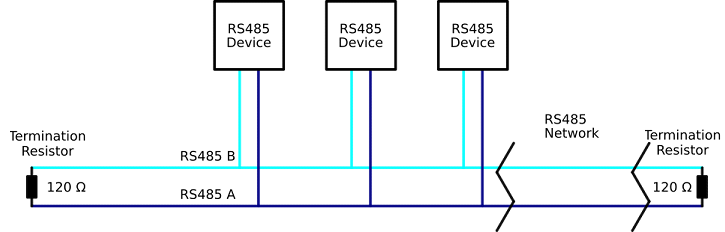 Block Diagram RS485 Network