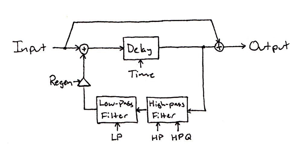 Proto Pedal Example: Programmable Digital Pedal - learn ... on eq pedal schematic, guitar tube preamp schematic, reverb pedal schematic,