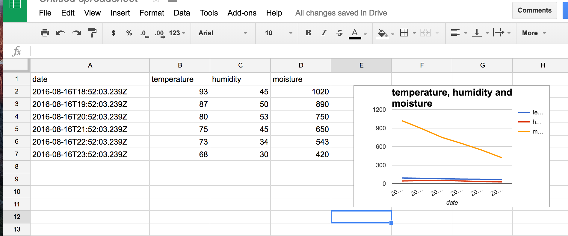 Logging Data To Google Sheets With The Tessel 2 Learnsparkfun