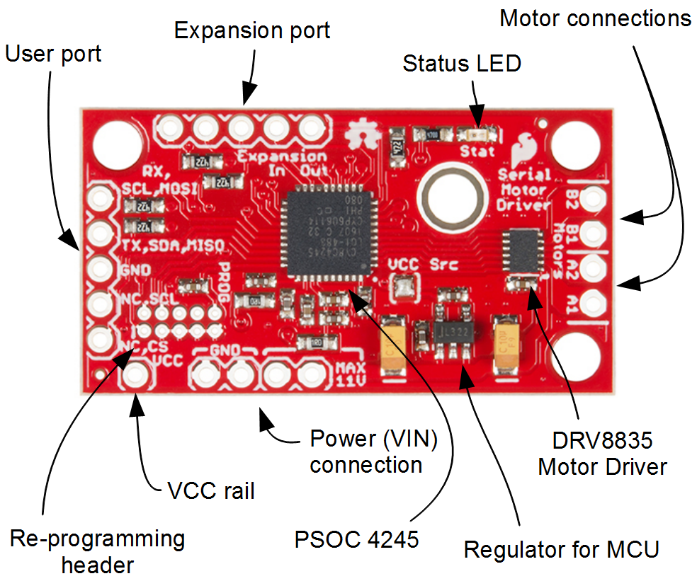 Serial Controlled Motor Driver Hookup Guide Besides Simple Stepper Controller Further Wireless Alt Text