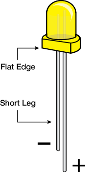 LED polarity diagram