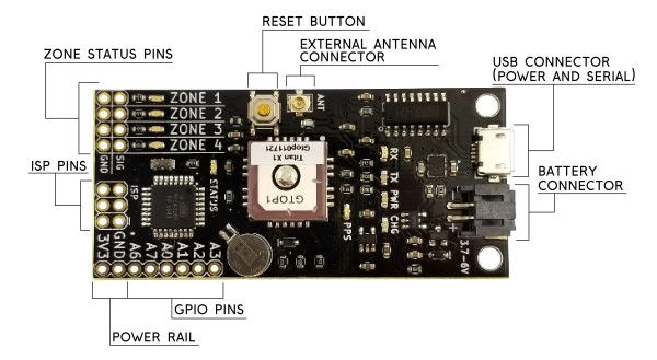picture of the geofence board with all of the connectors labeled.