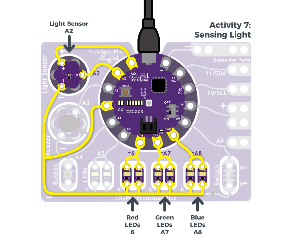 Lilypad Protosnap Plus Activity Guide Snap Circuits Sound And Light Combo Additional Photo Inside Page What Is A Sensor