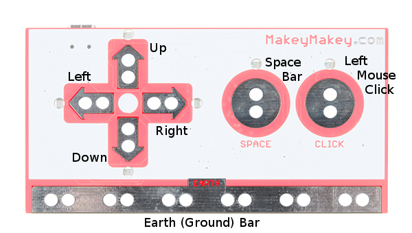 Makey Makey Top Key Pads Highlighted