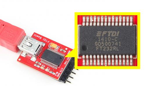 FTDI Closeup