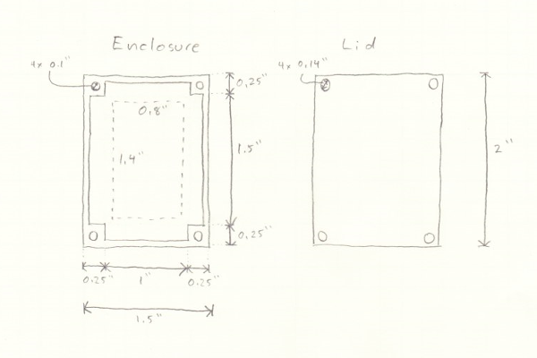 Sketch of dimensions of enclosure box and lid