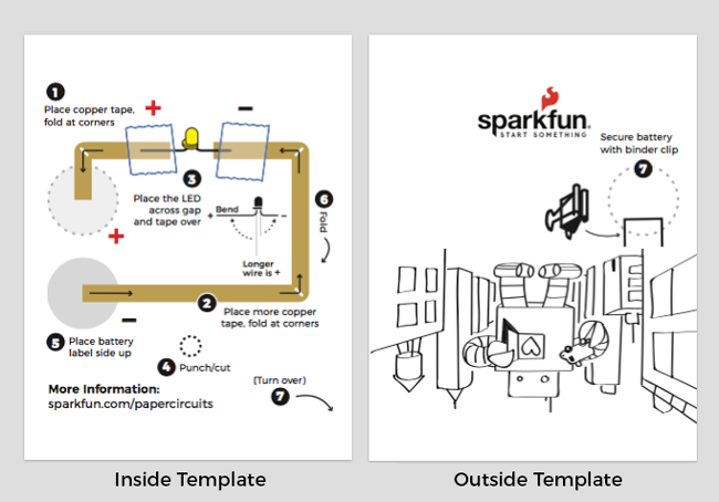 Inside and outside of the included robot paper circuit template