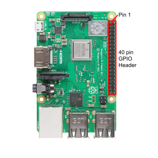 Raspberry Pi GPIO Header