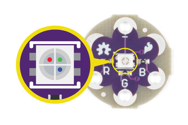 Common Anode RGB LED LilyPad Breakout Board