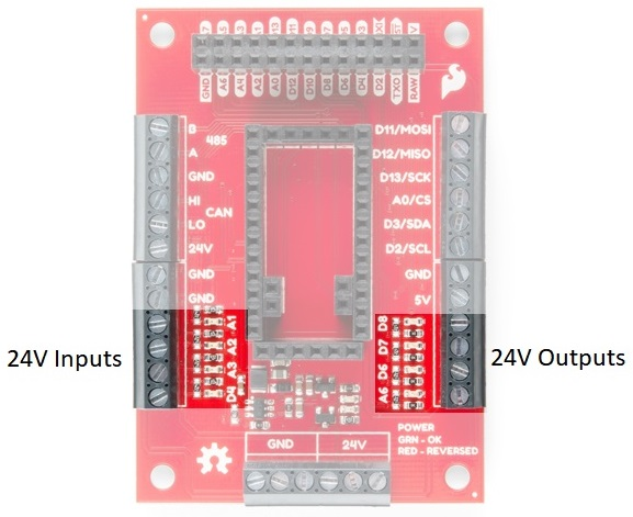 24V input and output highlights