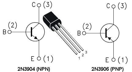 NPN and PNP Transistors Annotated