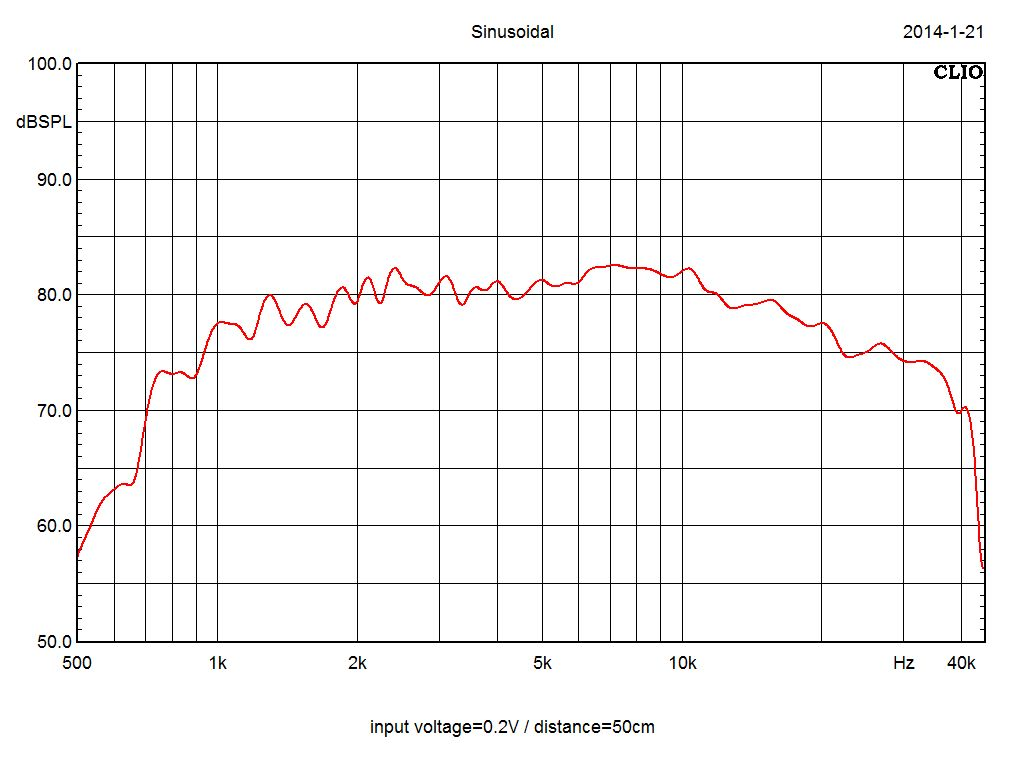 Flexible Speaker And Amplifier 7x12cm Com 12723