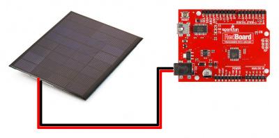 solar arduino
