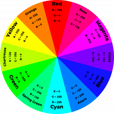 TertiaryColorWheel_Chart Datasheet Arduino Lilypad on vibe board pin configuration, how use buttons lights, turning light, usb parts, tutorial for begunner, disc battery power supply,