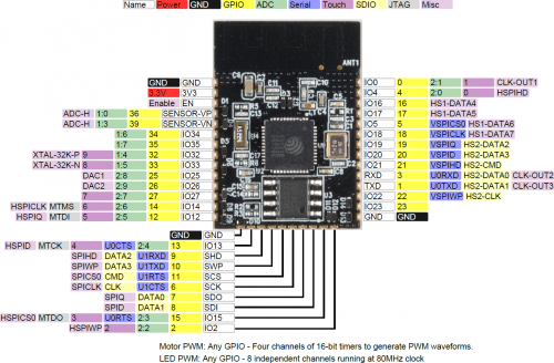 ESP-WROOM-03 graphical datasheet