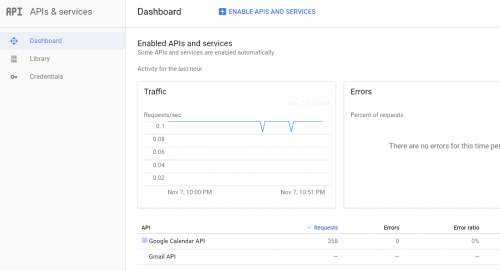 screenshot of the Google API console, illustrating the ease of use