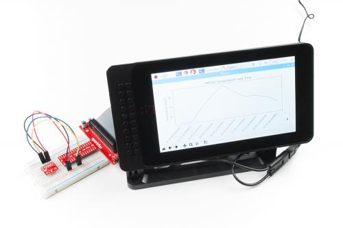 Sampling and plotting temperature data on a Raspberry Pi
