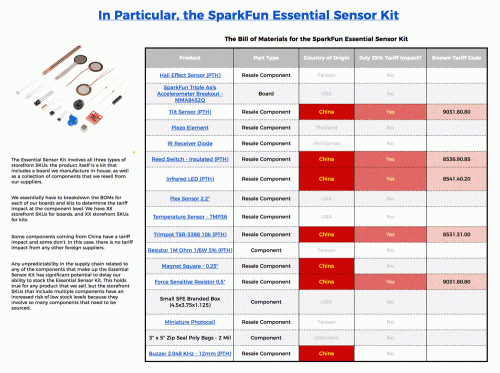 Impact of tariffs on SparkFun Essential Sensor Kit