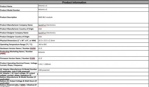 Part of large spreadsheet of mundane information