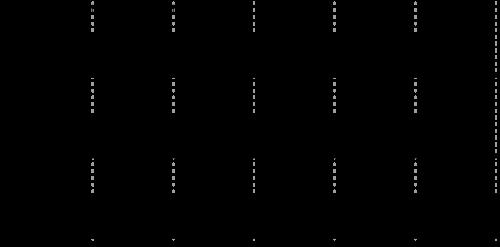 pwm duty cycle diagram