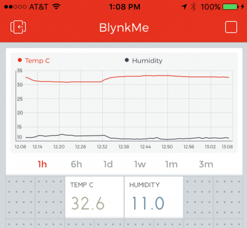 Charting temperature and humidity