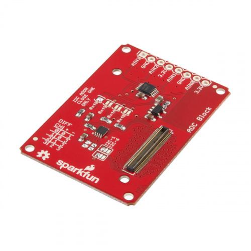SparkFun Block for Intel Edison - ADC