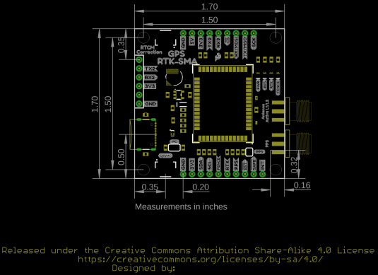 Board Dimensions for RTK-SMA