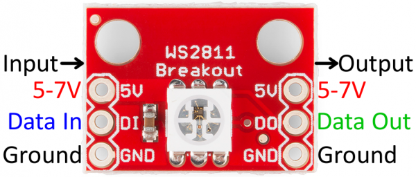Annotated WS2812 Breakout pinout