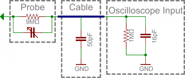 simplified schematic of probe, transmission wire, scope input