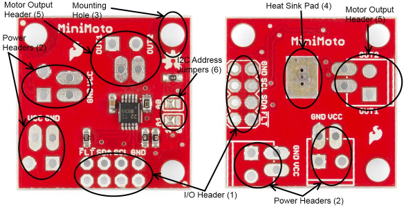 Labeled pic of MiniMoto board