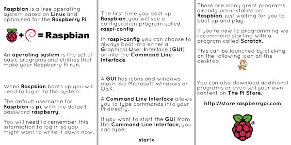 Raspbian install slides