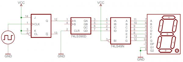 Example digital circuit